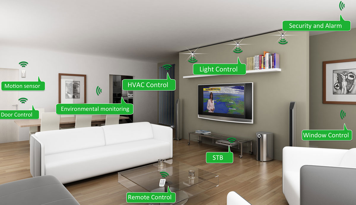 Home Automation Essex